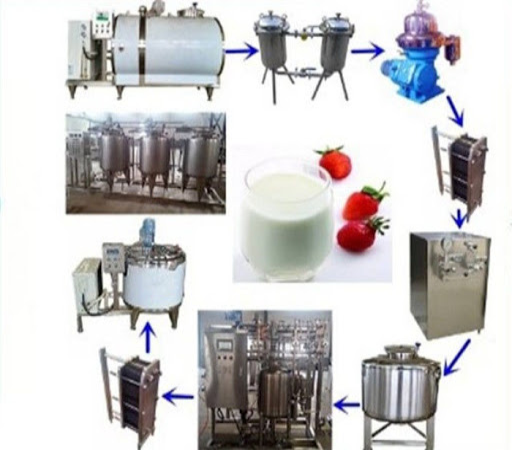 UHT Milk Production Line