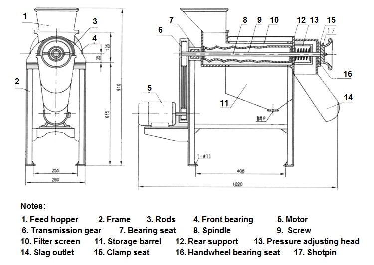 Figure 2 Parts of fruit crusher machine